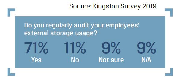 Kingston personeel educatie noodzaak